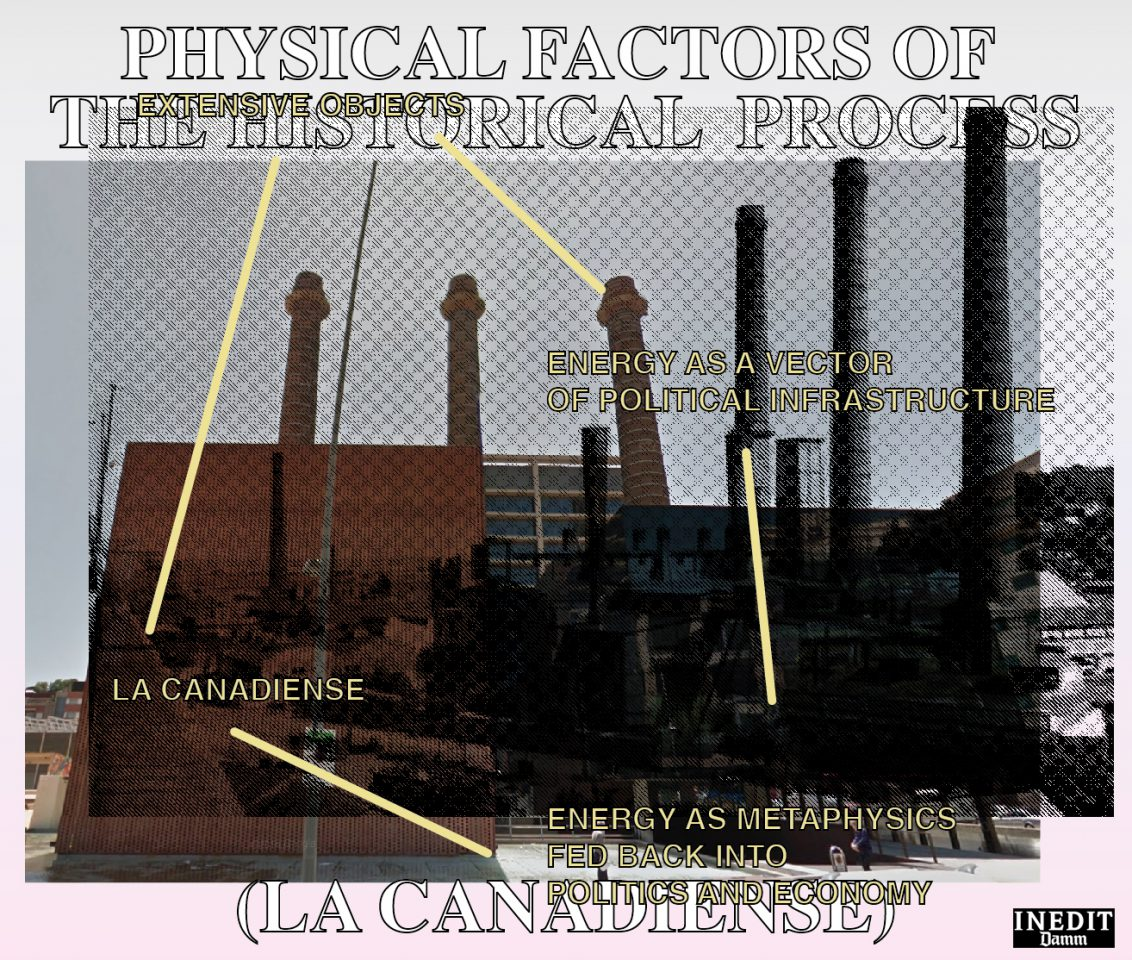 Physical factors of the historical process (La Canadiense)